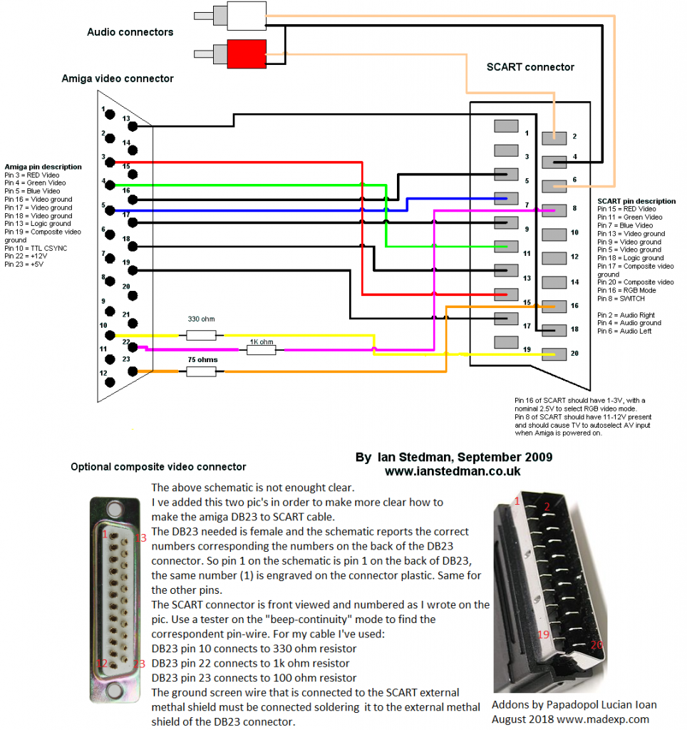 Amiga Db23 To Scart Cable Madexp